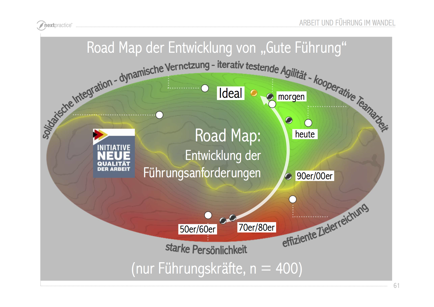 Kruse2014-RoadMap